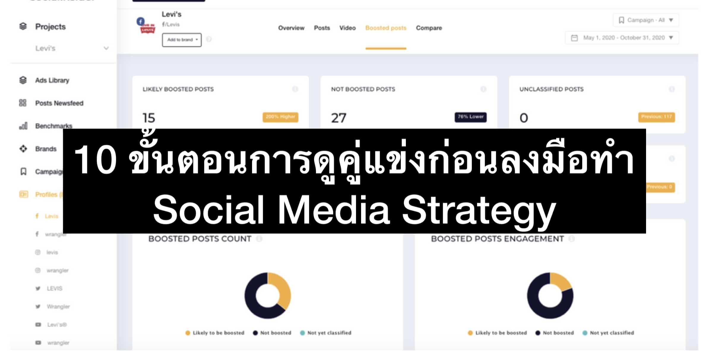 10 ขั้นตอน Social Media Competitor Analysis