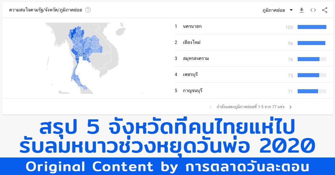 Google Trends – Cafe Hopping Insight 5 จังหวัดที่คนไทยนิยมไปรับลมหนาว