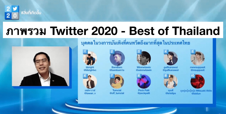 สรุปภาพรวม Twitter 2020 คนไทยทวีตถึงอะไรมากสุด