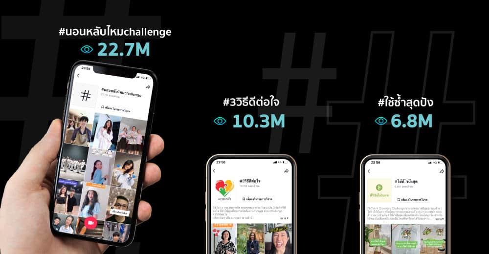 Update TikTok Trends Thailand เดือนพฤศจิกายน 2020