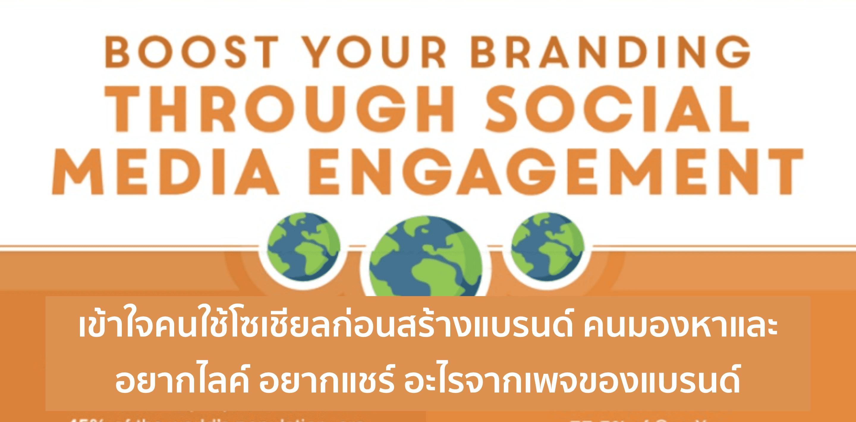 วิธีการสร้าง Brand ด้วยการสร้าง Engagement บน Social Media