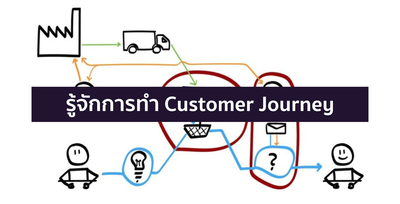 Customer journey – เริ่มจากไหน ยังไงดี?