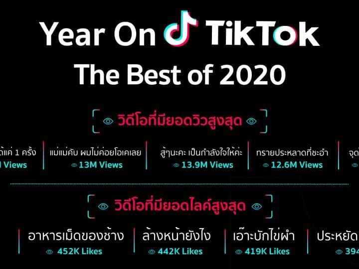 """TikTok จัดอันดับ """"Year On TikTok 2020"""" ท็อปลิสต์ยอดนิยมประจำปี 2020 ทั้งแฮชแท็กสุดฮ็อต เพลงสุดฮิต ครีเอเตอร์มาแรงและอื่นๆ อีกมากมาย"""