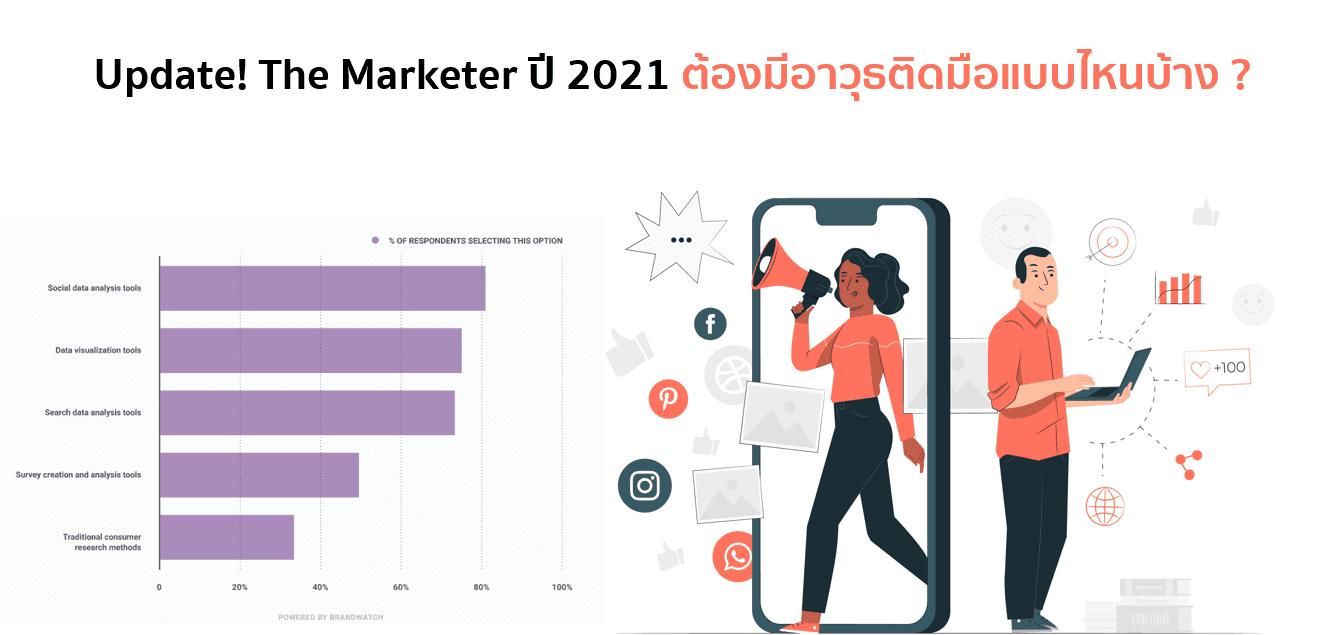 Digital Marketing Skills & Tools ที่นักการตลาดต้องมีในปี 2021