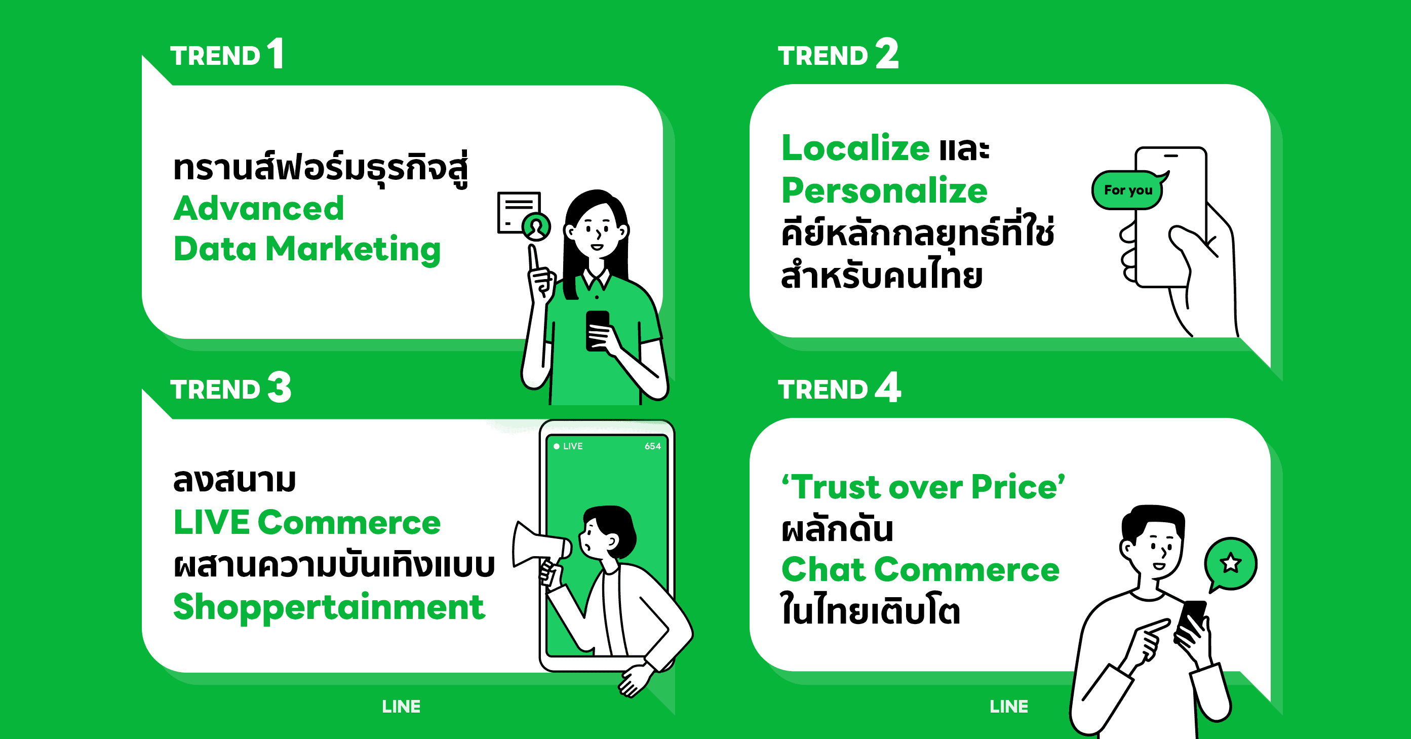 LINE เผย 4 เทรนด์ธุรกิจยุค Data-Driven Marketing เพิ่มยอดขายด้วย Personalization