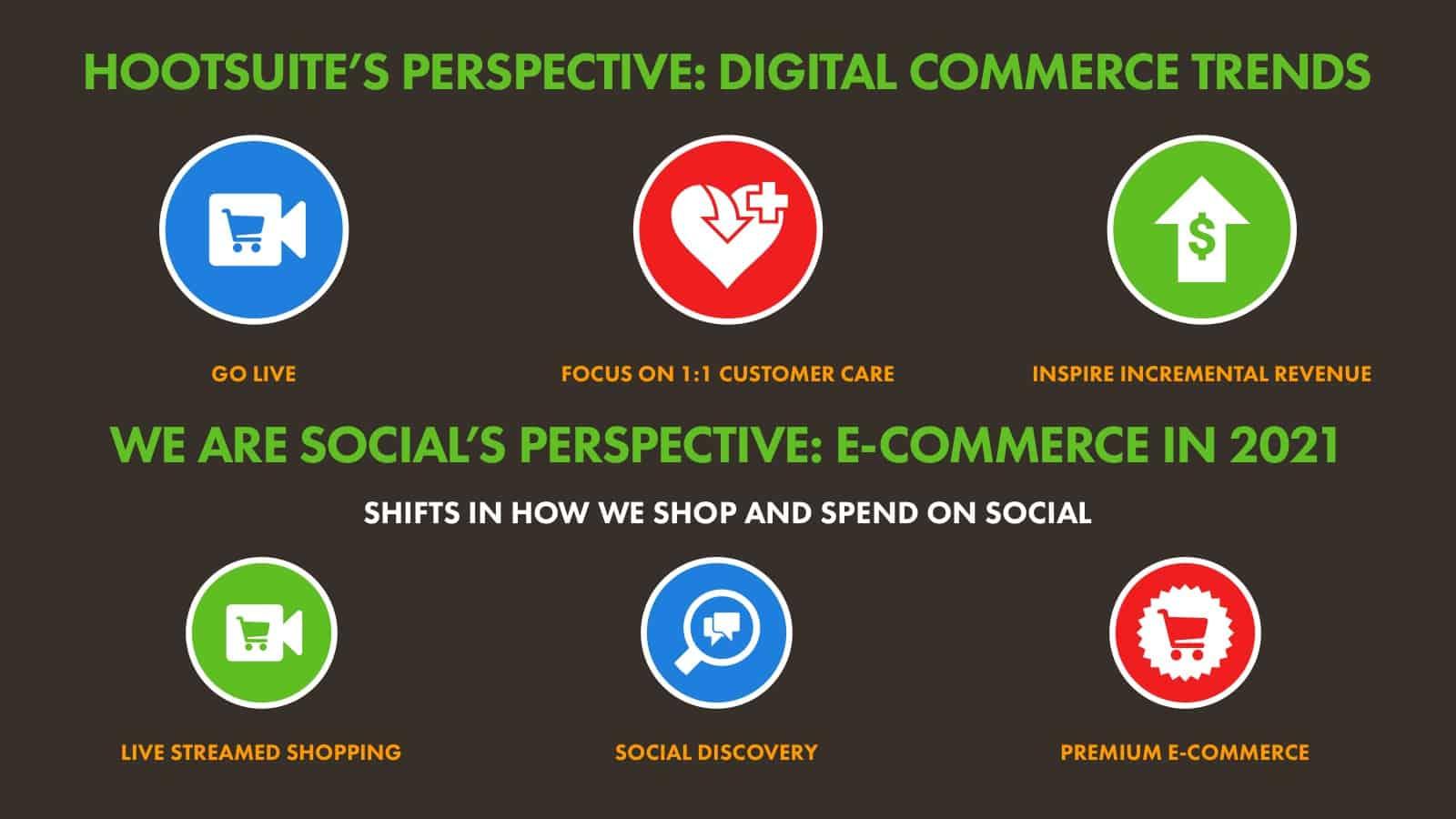 สรุป 16 สถิติ Insight E-commerce Stat 2021 จาก We Are Social