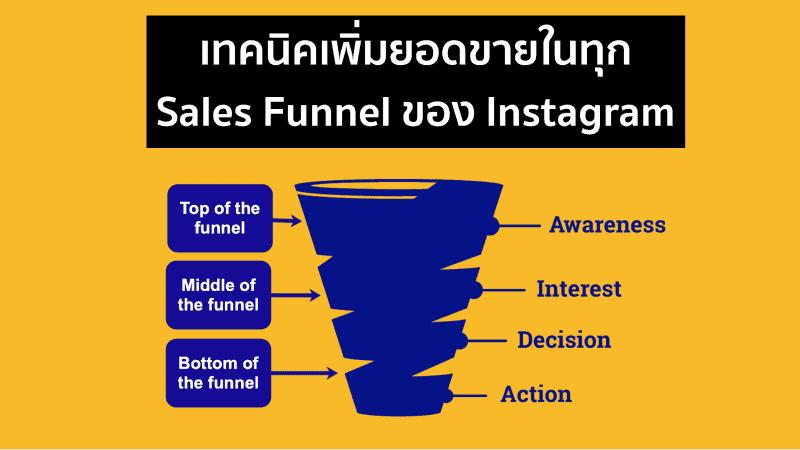 เทคนิคเพิ่มยอดขายใน Instagram ตาม Sales Funnel
