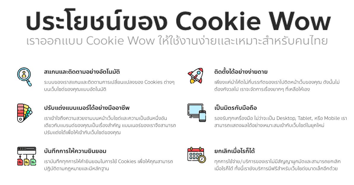 ขอ Consent ทำ Data-Driven Marketing ให้ถูก PDPA ง่ายๆ ด้วย Cookie Wow