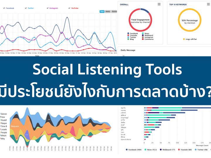เครื่องมือ Social Listening Tools มีประโยชน์ยังไงในการทำการตลาด?