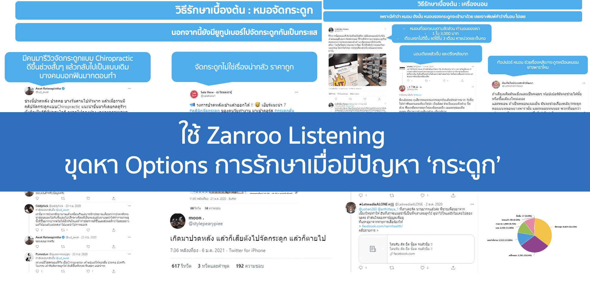 Research จาก Data เผย Insight คนไทยคิดถึงอะไรเมื่อมีปัญหาเรื่องกระดูก
