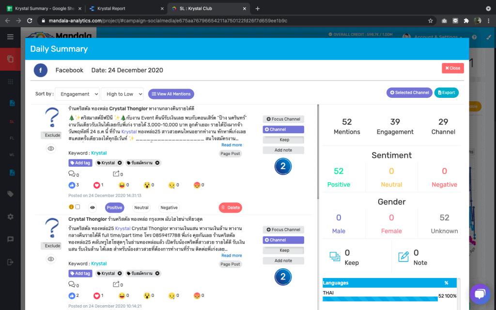 วิเคราะห์เจาะลึก Krystal Club ผับดังที่ทองหล่อ ด้วยการทำ Social Sentiments Analysis จาก Social listening tool ของ Mandala Analytics