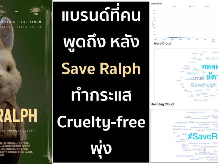 หนังสั้น Save Ralph ทำคนถามหาแบรนด์ที่ Cruelty-free มากขึ้น