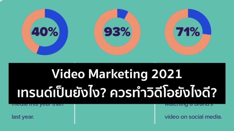 Video Marketing 2021 – มีอิทธิผลอย่างไรกับผู้บริโภคในวันนี้