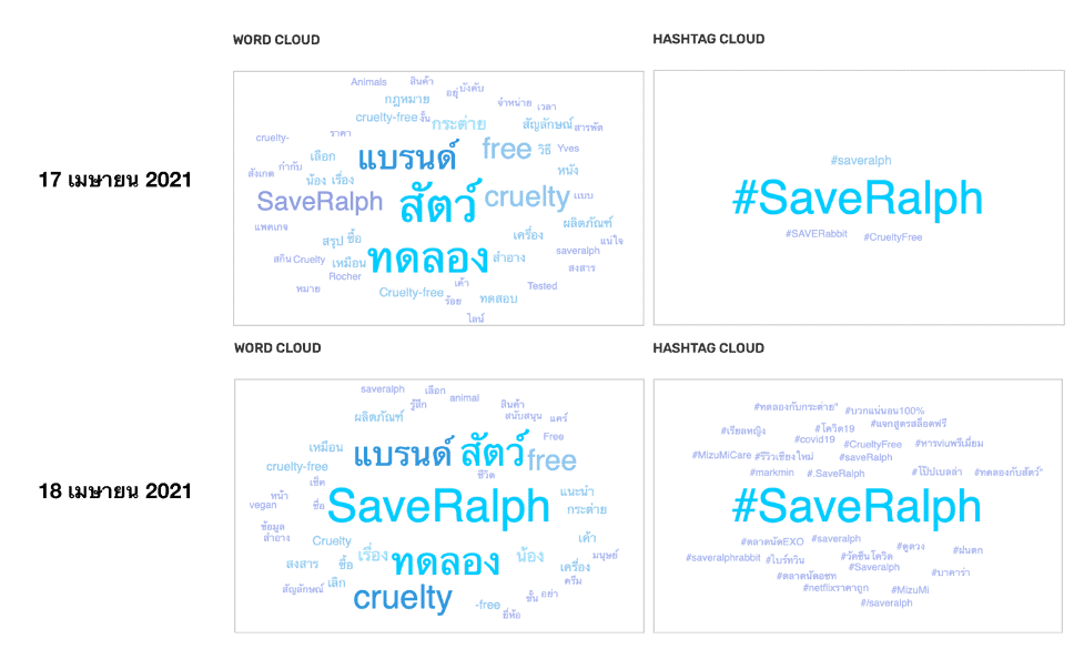 Save Ralph Clouds