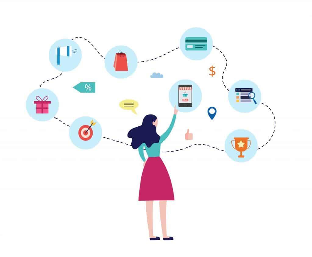 Behavioral Segmentation according to customer buying journey
