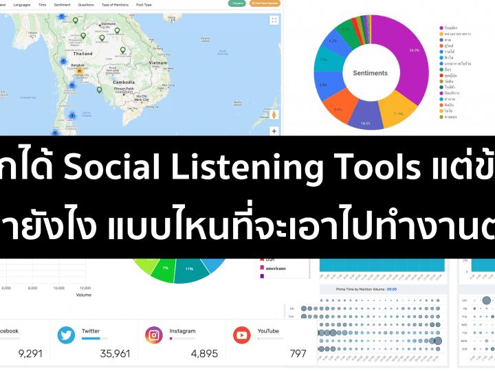 หน้าตาข้อมูลจาก Social Listening Tools ที่เอาไปใช้งานต่อได้เลย