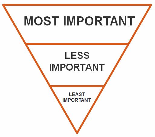การวางโครงสร้าง Content แบบ Order of Importance