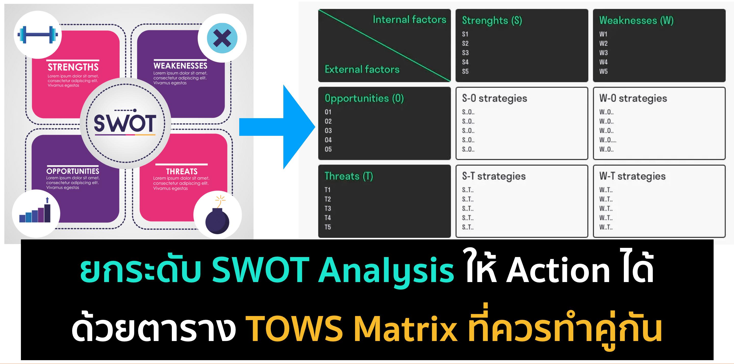TOWS Matrix – สิ่งที่ควรทำต่อจากการวิเคราะห์ SWOT Analysis