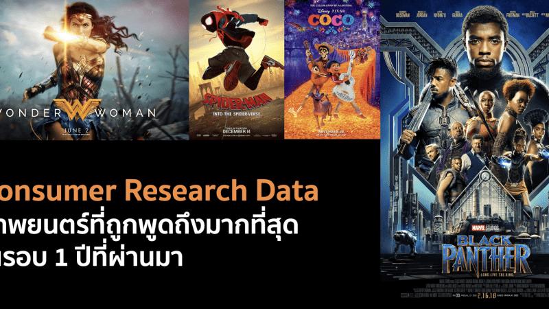 Consumer Research Data – ภาพยนต์ที่ถูกพูดถึงมากที่สุดใน 1 ปีที่ผ่านมา