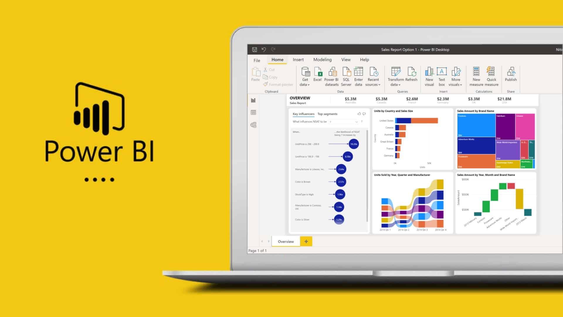 Power BI เครื่องมือเข้าถึง Insight in Data ที่นักการตลาดยุคดาต้า 5.0 ต้องใช้เป็น
