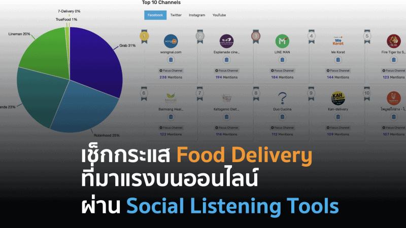 เช็กกระแส Food Delivery ที่มาแรงบนออนไลน์ ผ่าน Social Listening Tools
