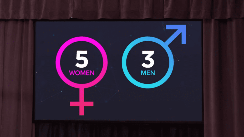 เพศใดเหนือกว่ากัน ?