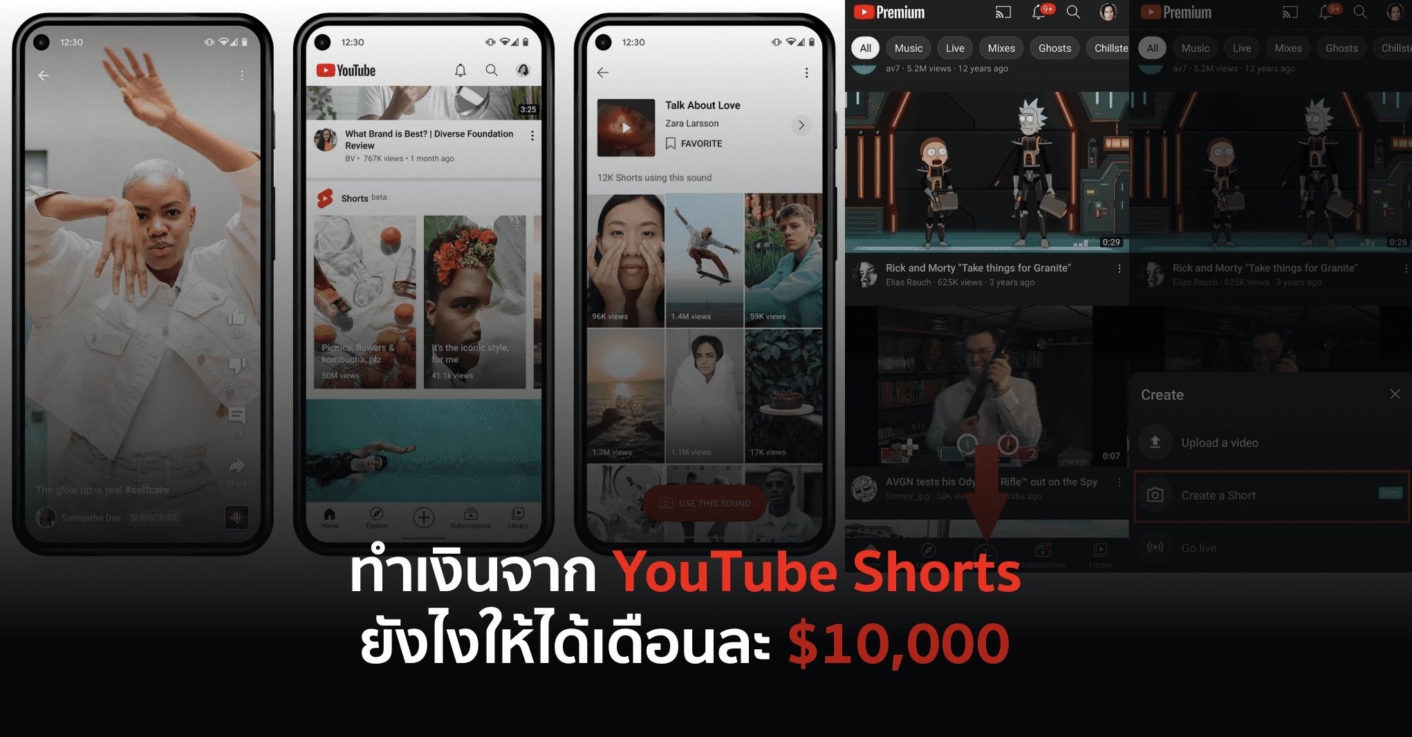 ทำเงินจาก YouTube Shorts ยังไงให้ได้เดือนละ $10,000