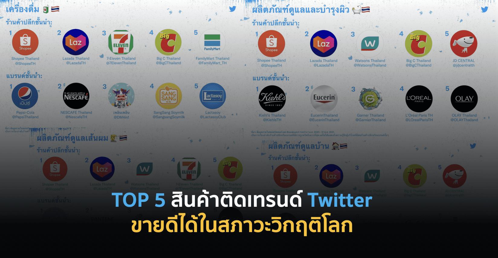 TOP 5 สินค้าติดเทรนด์ Twitter ขายดีได้ในสภาวะวิกฤติโลก