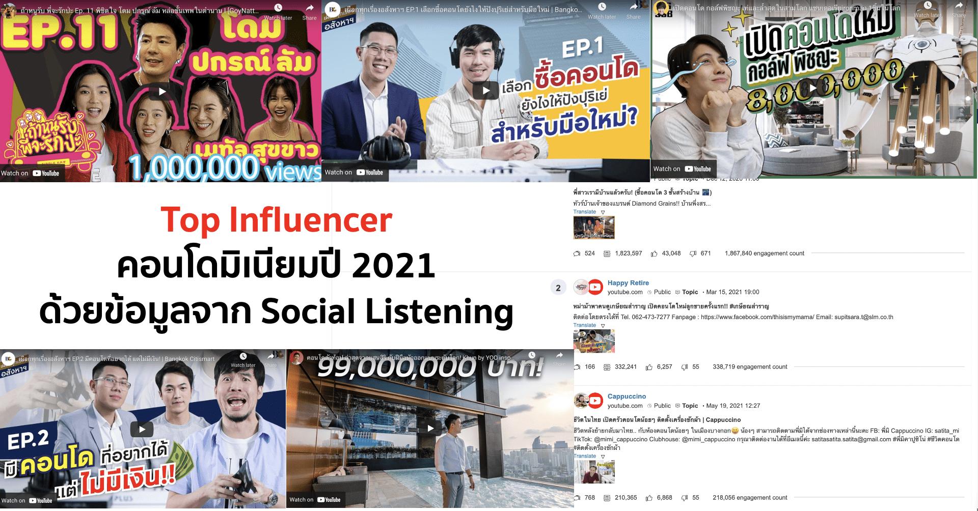 จัดอันดับ Top Influencer คอนโดมิเนียมปี 2021 ด้วยข้อมูลจาก Social Listening
