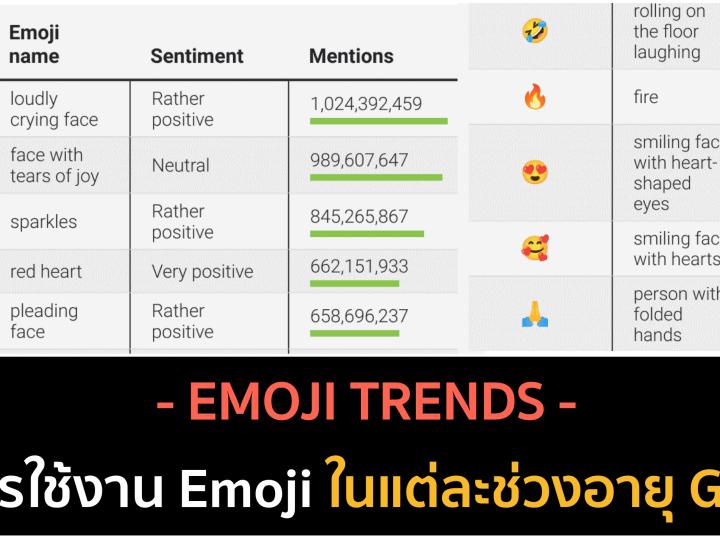 การใช้งาน Emoji