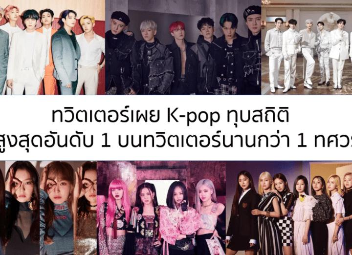 ทวิตเตอร์เผย K-pop ทุบสถิติทวีตสูงสุดอันดับ 1 บนทวิตเตอร์นานกว่า 1 ทศวรรษ