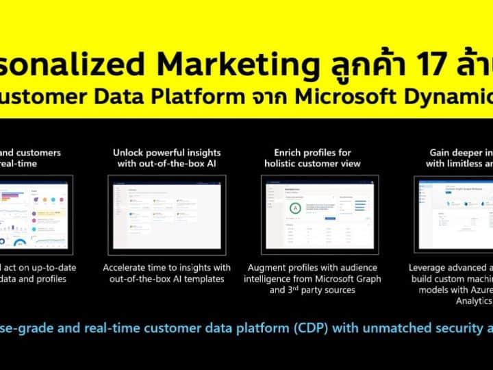 Case stude Personalized Marketing ของธุรกิจร้านอาหาร Chipotle ด้วย Customer Data Platform หรือ CDP Microsoft Dynamic 365 Customer Insights