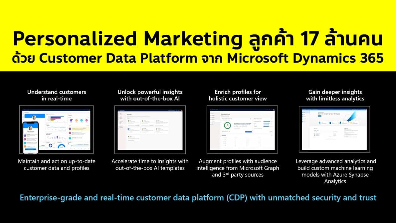 Personalized Marketing ลูกค้า 17 ล้านคนด้วย Customer Data Platform ของ Microsoft Dynamics 365