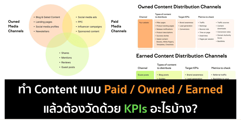 ใช้ Paid / Earned / Owned Media ยังไงดี?