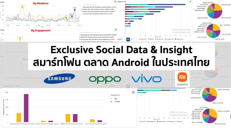 Exclusive Social Data & Insight : สมาร์ทโฟนตลาด Android ในประเทศไทยล่าสุด