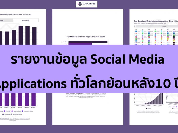รายงานข้อมูล Social Media Applications ทั่วโลก! ย้อนหลังถึง 10 ปี
